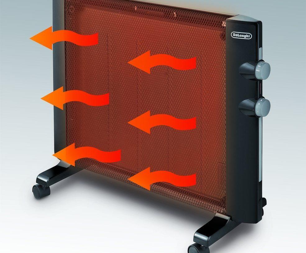 DeLonghi HMP1500 Heater Review